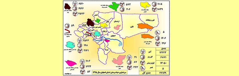سرشماری حیات وحش استان اصفهان 1395